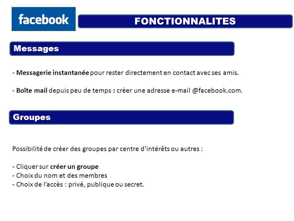 Messages FONCTIONNALITES - Messagerie instantanée pour rester directement en contact avec ses amis. - Boîte mail depuis peu de temps : créer une adres