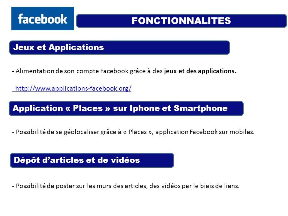 Jeux et Applications FONCTIONNALITES - Alimentation de son compte Facebook grâce à des jeux et des applications. http://www.applications-facebook.org/