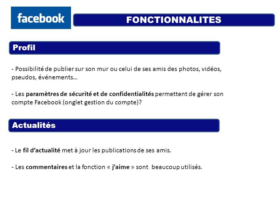 Profil FONCTIONNALITES - Possibilité de publier sur son mur ou celui de ses amis des photos, vidéos, pseudos, événements… - Les paramètres de sécurité