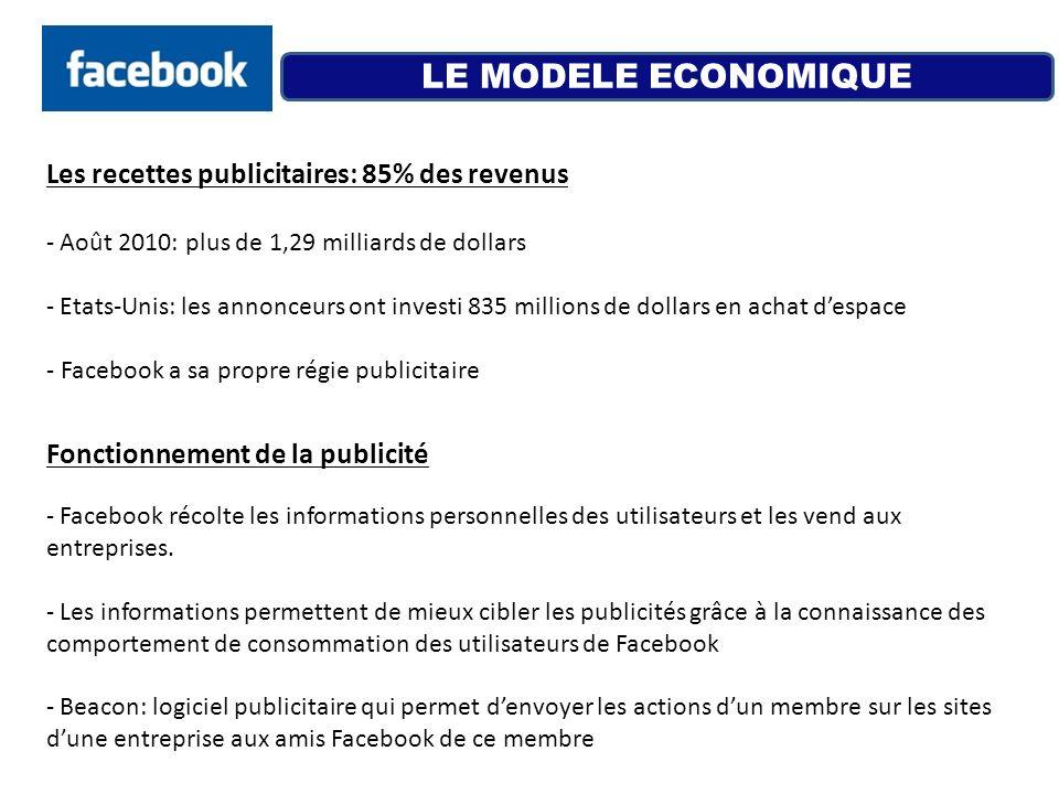 - Août 2010: plus de 1,29 milliards de dollars - Etats-Unis: les annonceurs ont investi 835 millions de dollars en achat despace - Facebook a sa propr