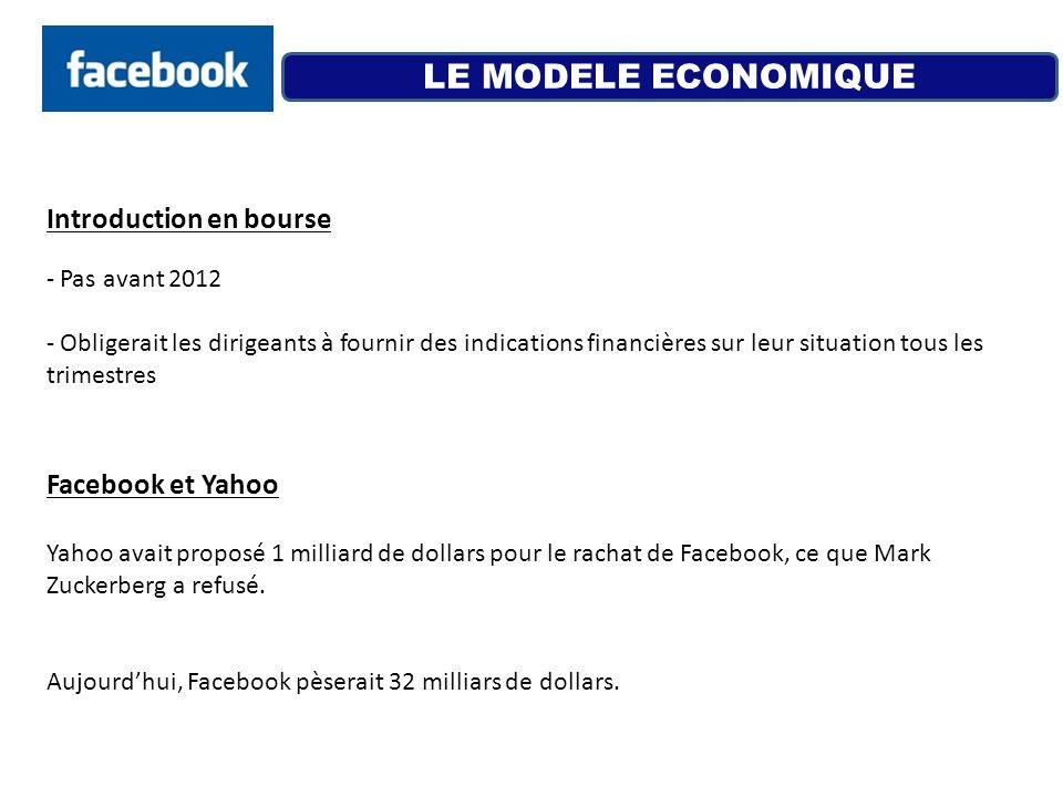 - Pas avant 2012 - Obligerait les dirigeants à fournir des indications financières sur leur situation tous les trimestres Introduction en bourse Yahoo