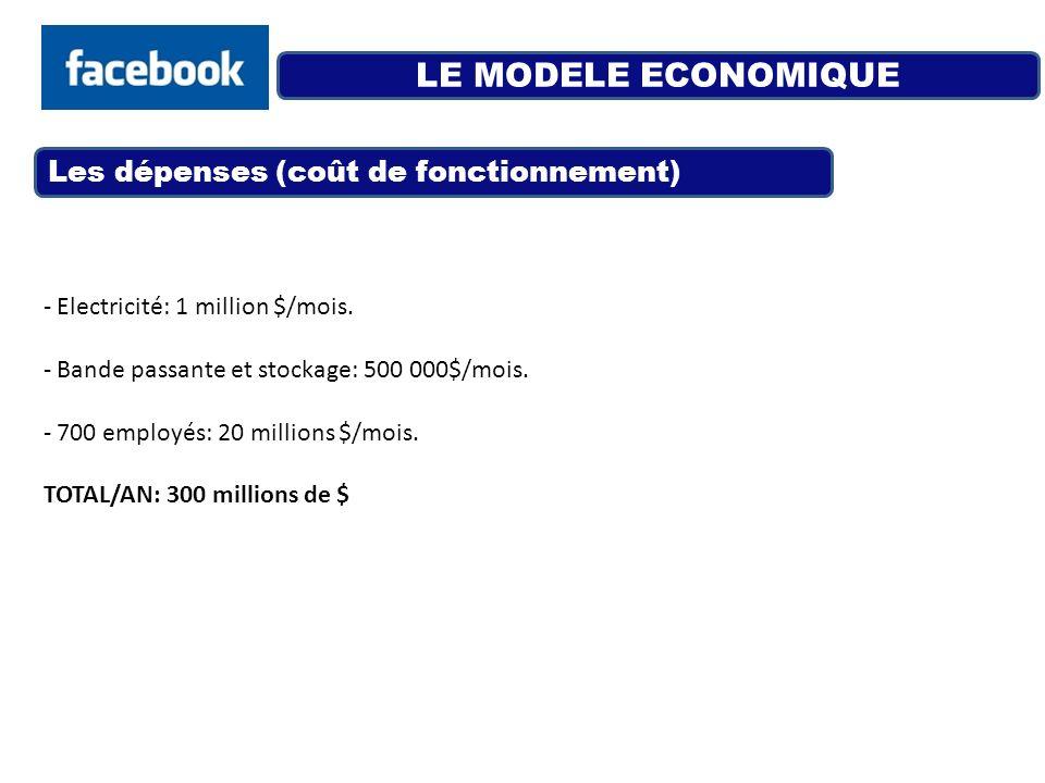 Les dépenses (coût de fonctionnement) - Electricité: 1 million $/mois. - Bande passante et stockage: 500 000$/mois. - 700 employés: 20 millions $/mois
