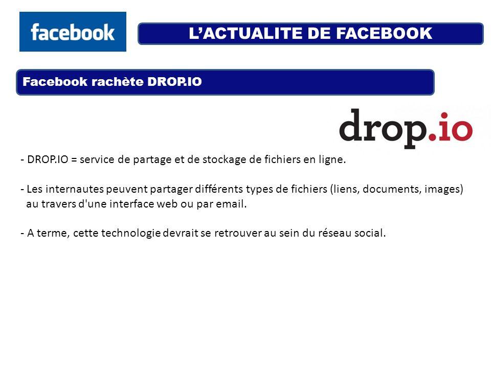 LACTUALITE DE FACEBOOK Facebook rachète DROP.IO - DROP.IO = service de partage et de stockage de fichiers en ligne. - Les internautes peuvent partager