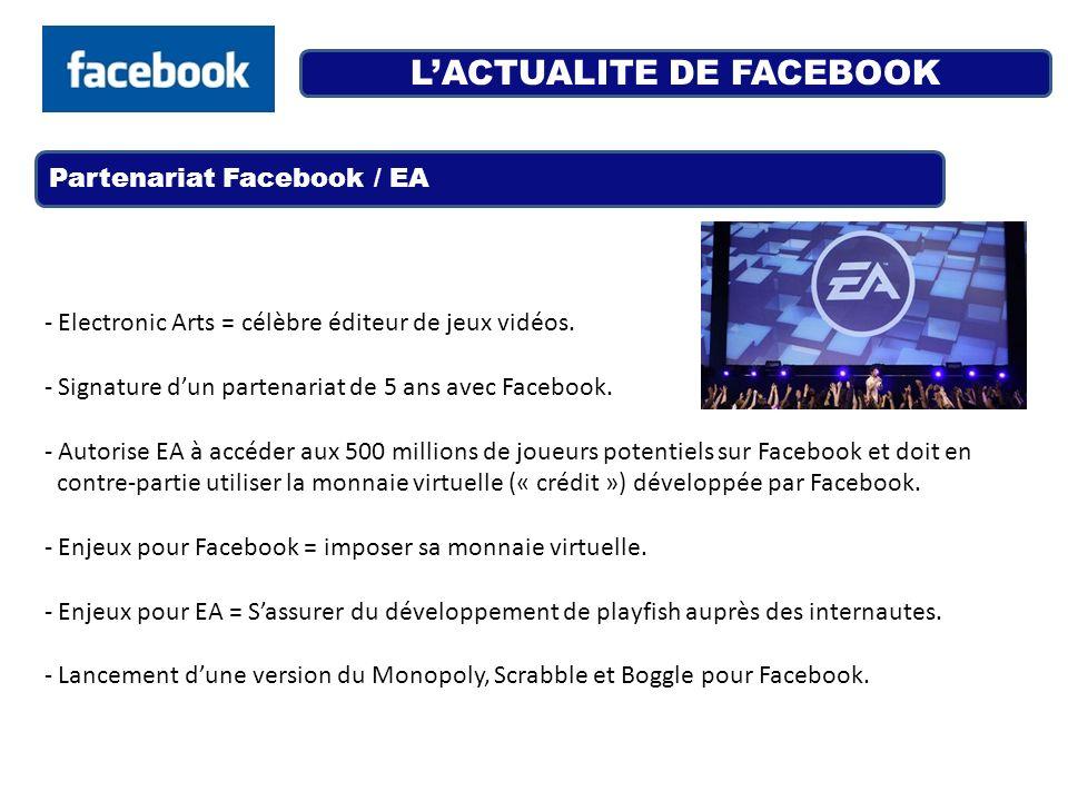 LACTUALITE DE FACEBOOK Partenariat Facebook / EA - Electronic Arts = célèbre éditeur de jeux vidéos. - Signature dun partenariat de 5 ans avec Faceboo