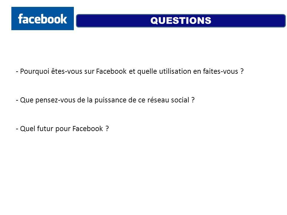QUESTIONS - Pourquoi êtes-vous sur Facebook et quelle utilisation en faites-vous ? - Que pensez-vous de la puissance de ce réseau social ? - Quel futu