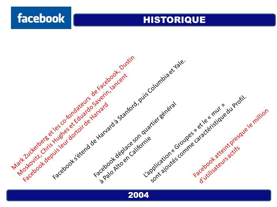 2004 Mark Zuckerberg et les co-fondateurs de Facebook, Dustin Moskovitz, Chris Hughes et Eduardo Saverin, lancent Facebook depuis leur dortoir de Harv