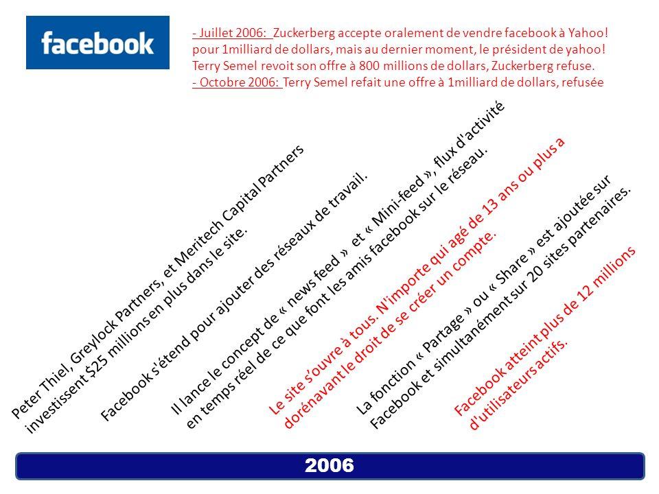 2006 Peter Thiel, Greylock Partners, et Meritech Capital Partners investissent $25 millions en plus dans le site. Facebook s'étend pour ajouter des ré