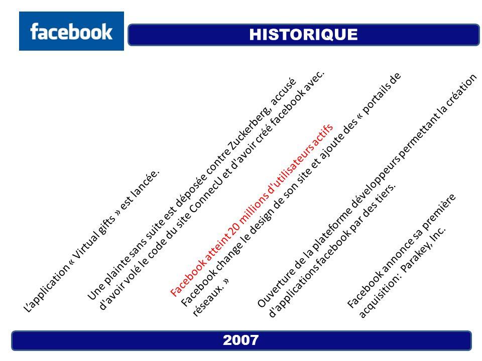 2007 Lapplication « Virtual gifts » est lancée. Une plainte sans suite est déposée contre Zuckerberg, accusé d'avoir volé le code du site ConnecU et d