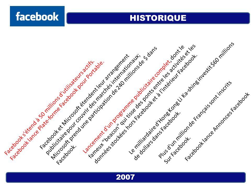 2007 Facebook s'étend à 50 millions d'utilisateurs actifs. Facebook lance Plate-forme Facebook pour Portable. Facebook et Microsoft étendent leur arra