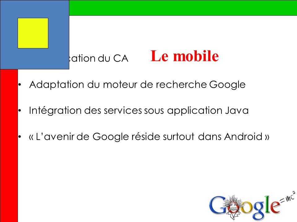 Le mobile Intensification du CA Adaptation du moteur de recherche Google Intégration des services sous application Java « Lavenir de Google réside sur