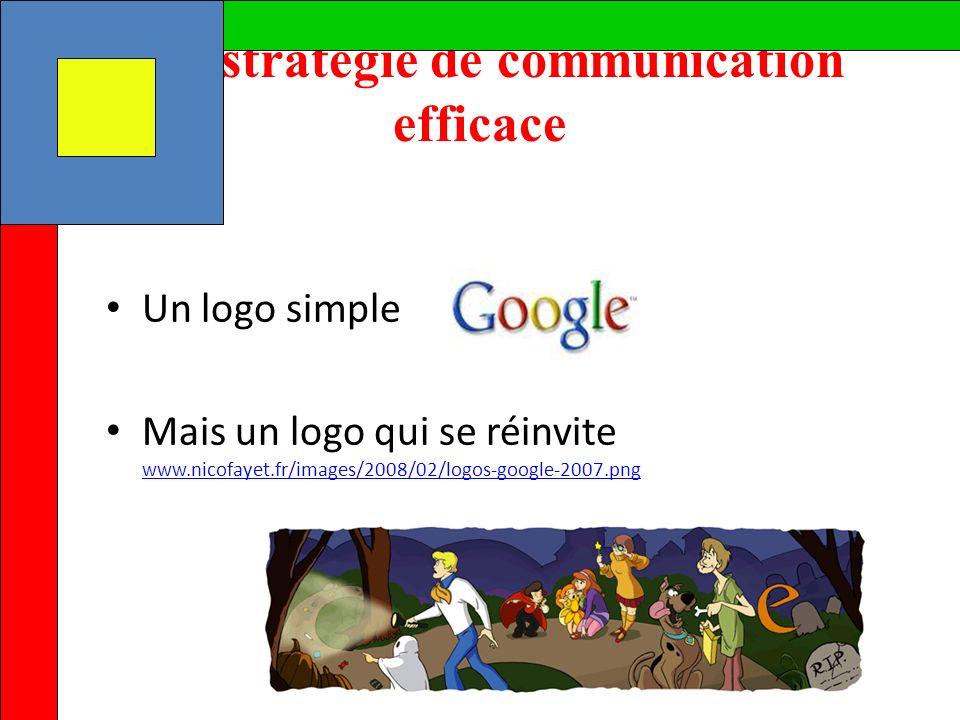 Une stratégie de communication efficace Un logo simple Mais un logo qui se réinvite www.nicofayet.fr/images/2008/02/logos-google-2007.png www.nicofaye