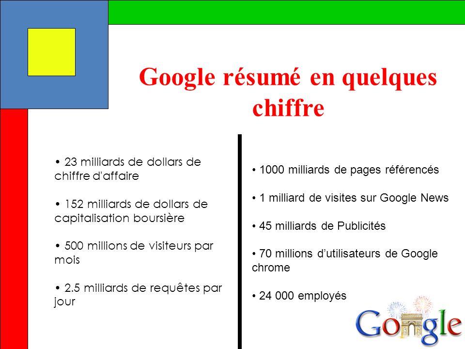 Google résumé en quelques chiffre 23 milliards de dollars de chiffre d'affaire 152 milliards de dollars de capitalisation boursière 500 millions de vi