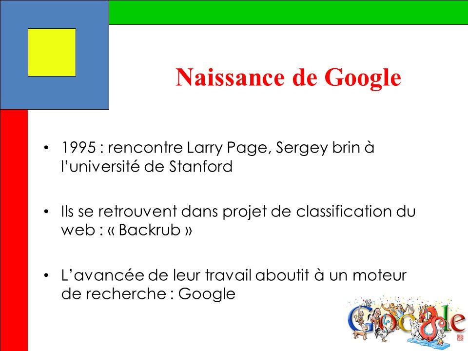 Naissance de Google 1995 : rencontre Larry Page, Sergey brin à luniversité de Stanford Ils se retrouvent dans projet de classification du web : « Back