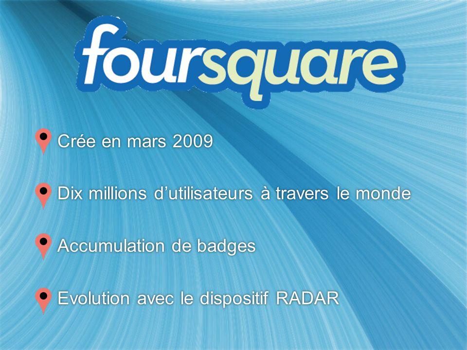 Crée en mars 2009 Dix millions dutilisateurs à travers le monde Accumulation de badges Evolution avec le dispositif RADAR Crée en mars 2009 Dix millions dutilisateurs à travers le monde Accumulation de badges Evolution avec le dispositif RADAR