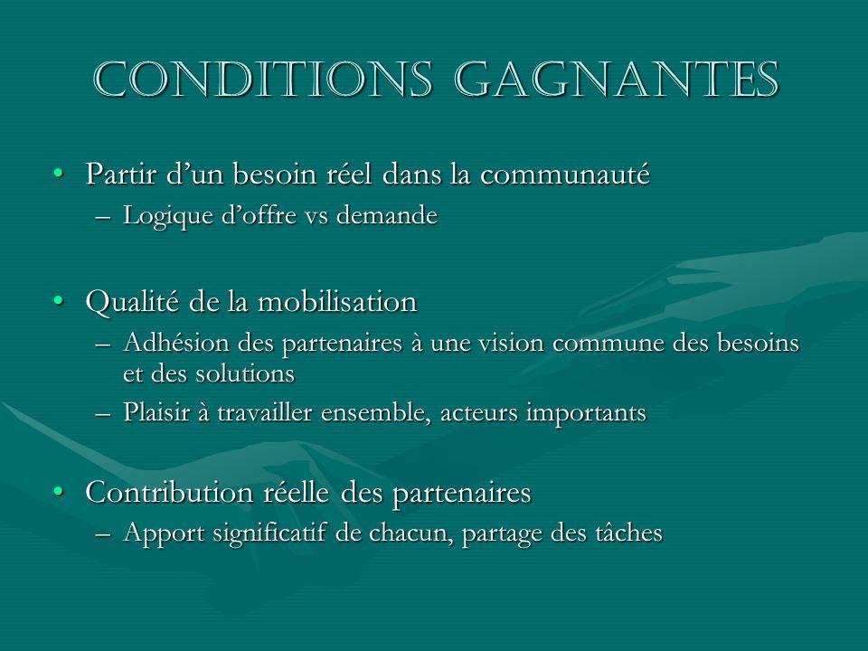 Conditions gagnantes Partir dun besoin réel dans la communautéPartir dun besoin réel dans la communauté –Logique doffre vs demande Qualité de la mobil