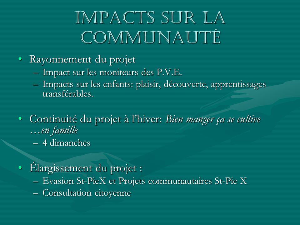 Impacts sur la communauté Rayonnement du projetRayonnement du projet –Impact sur les moniteurs des P.V.E. –Impacts sur les enfants: plaisir, découvert