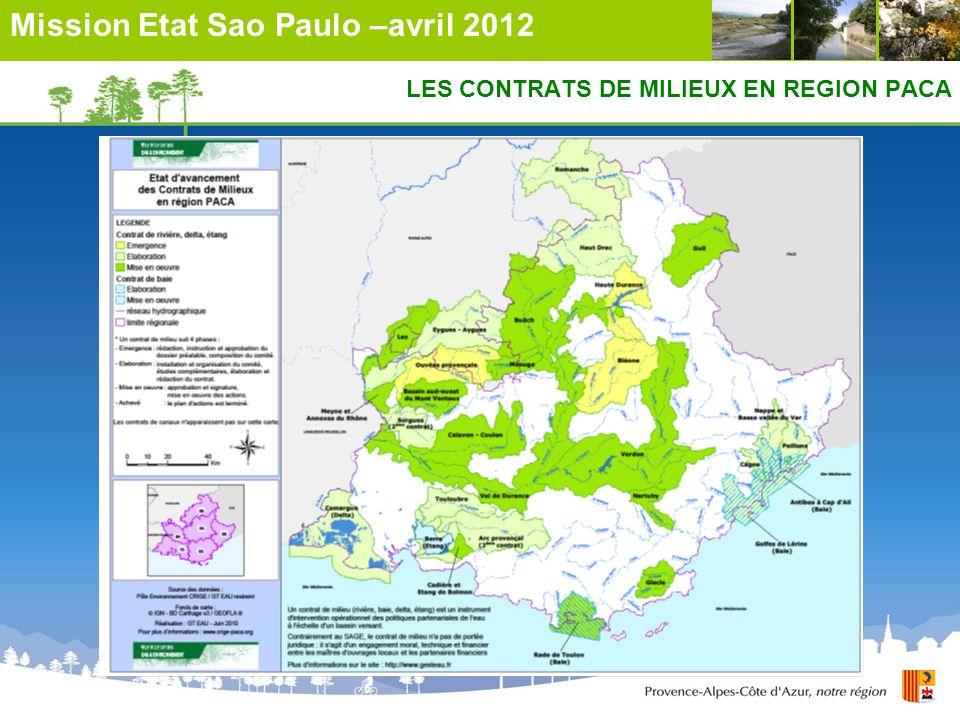 Mission Etat Sao Paulo –avril 2012 LES CONTRATS DE MILIEUX EN REGION PACA