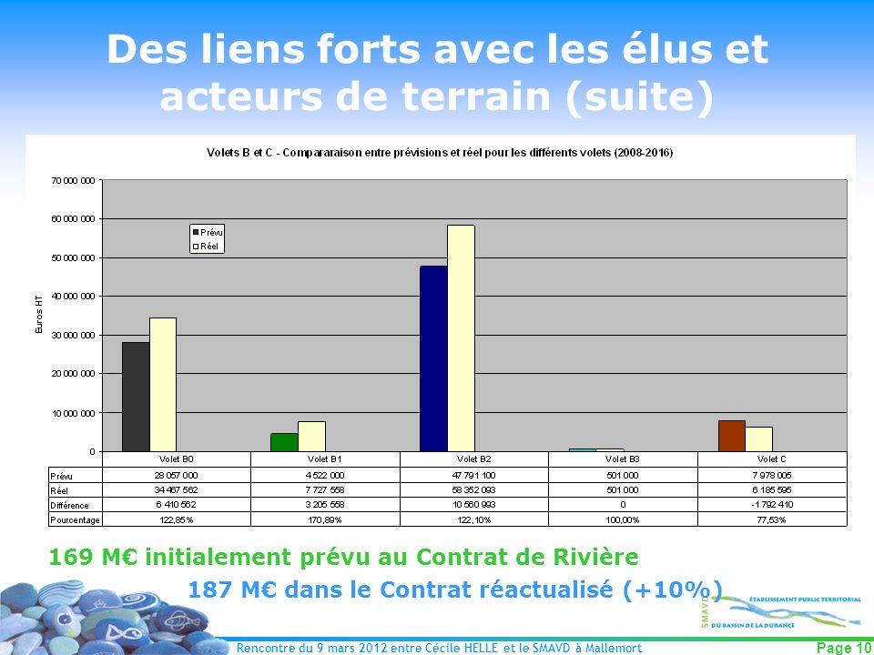 Rencontre du 9 mars 2012 entre Cécile HELLE et le SMAVD à Mallemort Page 10 Des liens forts avec les élus et acteurs de terrain (suite) 169 M initiale