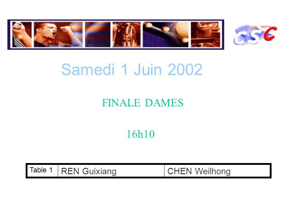 Table 1 REN GuixiangCHEN Weilhong Samedi 1 Juin 2002 Infos sur : www.top20.charcotping.com FINALE DAMES 16h10