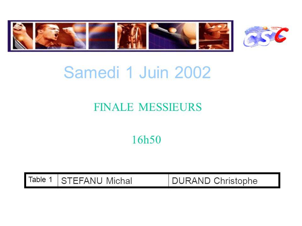 Table 1 STEFANU MichalDURAND Christophe Samedi 1 Juin 2002 Infos sur : www.top20.charcotping.com FINALE MESSIEURS 16h50