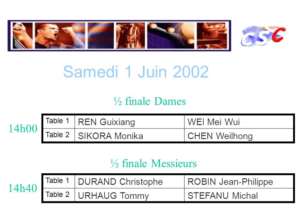 Table 1 REN GuixiangWEI Mei Wui Table 2 SIKORA MonikaCHEN Weilhong Samedi 1 Juin 2002 Infos sur : www.top20.charcotping.com Table 1 DURAND ChristopheROBIN Jean-Philippe Table 2 URHAUG TommySTEFANU Michal 14h40 ½ finale Dames ½ finale Messieurs 14h00