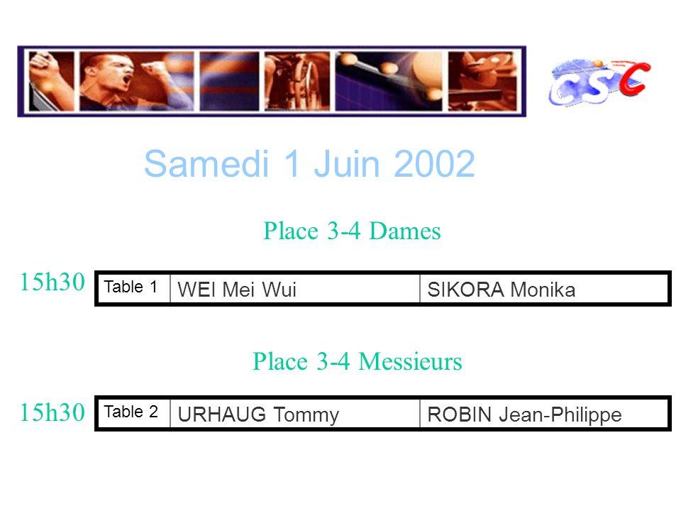 Samedi 1 Juin 2002 Infos sur : www.top20.charcotping.com 15h30 Table 1 WEI Mei WuiSIKORA Monika Table 2 URHAUG TommyROBIN Jean-Philippe Place 3-4 Dame