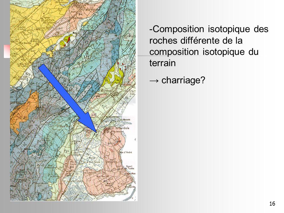 16 -Composition isotopique des roches différente de la composition isotopique du terrain charriage?