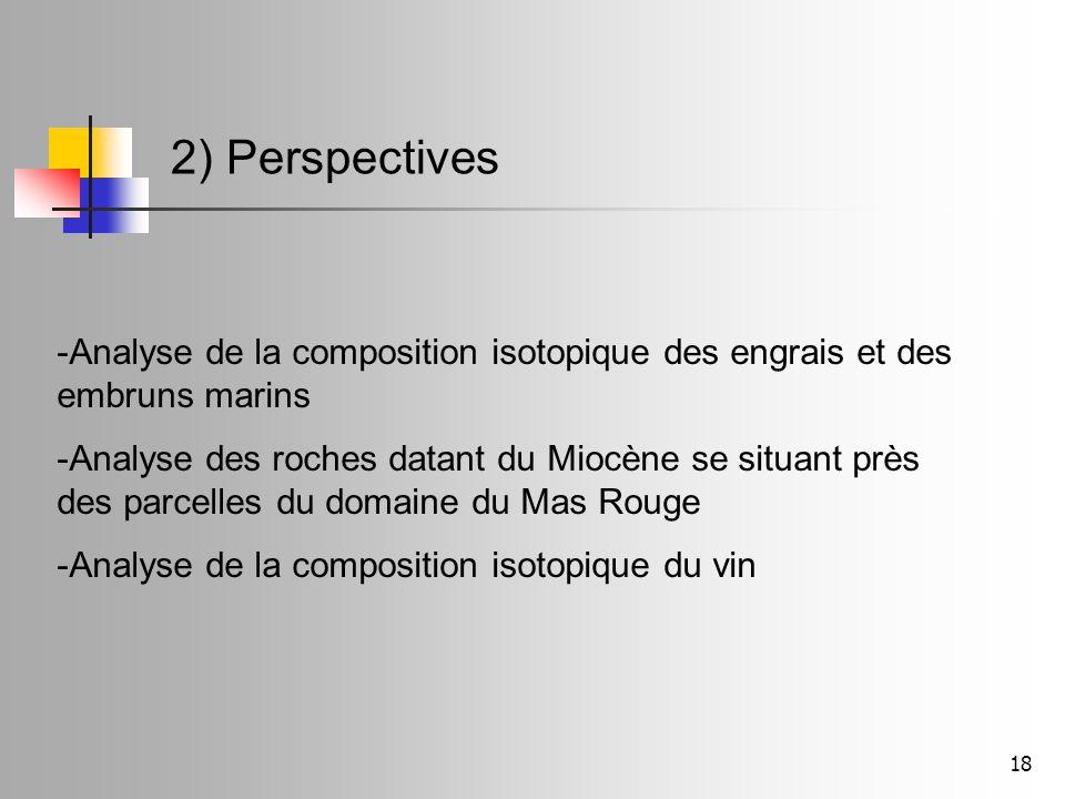 18 2) Perspectives -Analyse de la composition isotopique des engrais et des embruns marins -Analyse des roches datant du Miocène se situant près des p