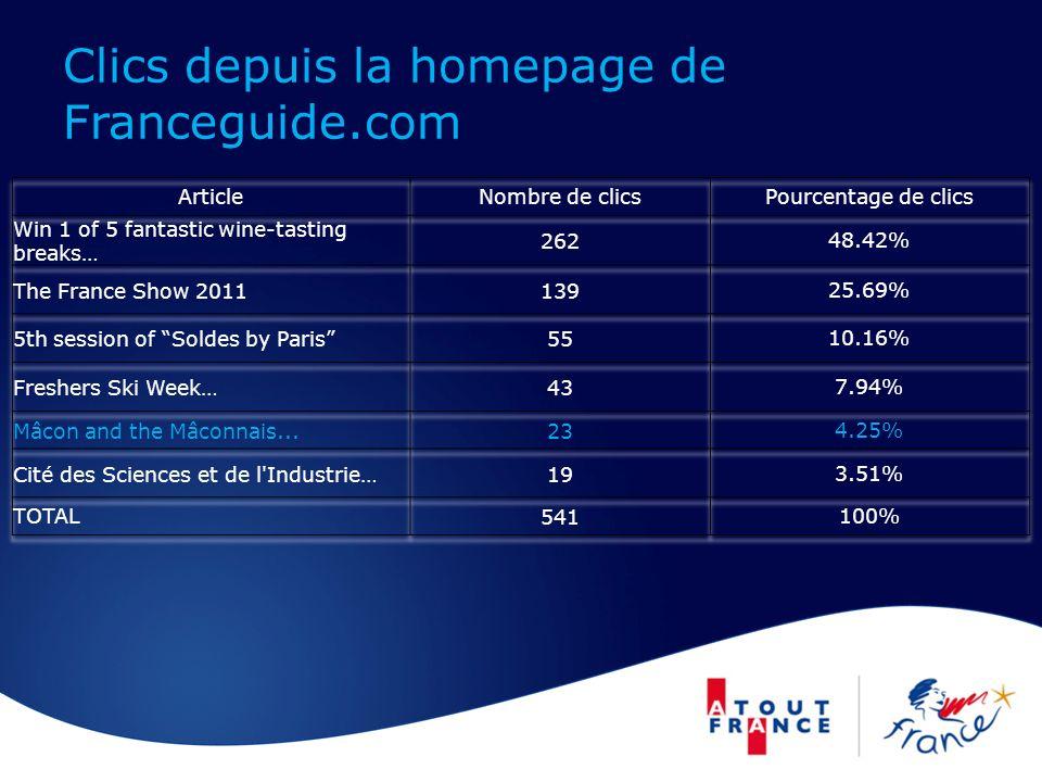 Clics depuis la homepage de Franceguide.com