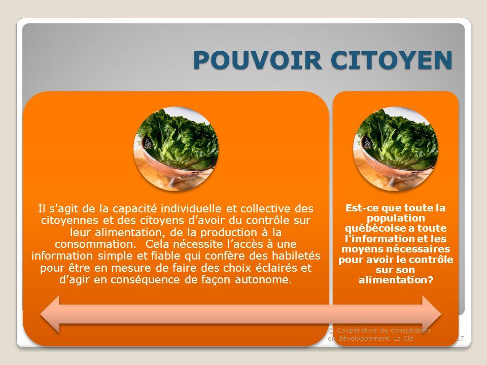 POUVOIR CITOYEN Il sagit de la capacité individuelle et collective des citoyennes et des citoyens davoir du contrôle sur leur alimentation, de la production à la consommation.