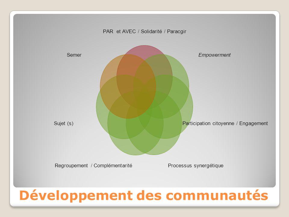 Développement des communautés PAR et AVEC / Solidarité / Paracgir Empowerment Participation citoyenne / Engagement Processus synergétique Regroupement / Complémentarité Sujet (s) Semer