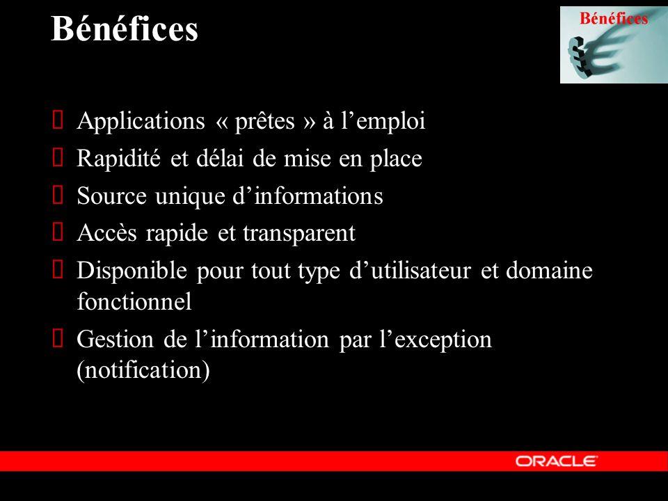 Bénéfices Applications « prêtes » à lemploi Rapidité et délai de mise en place Source unique dinformations Accès rapide et transparent Disponible pour
