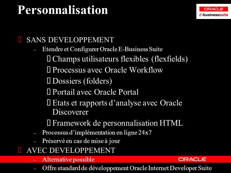 SANS DEVELOPPEMENT – Etendre et Configurer Oracle E-Business Suite Champs utilisateurs flexibles (flexfields) Processus avec Oracle Workflow Dossiers