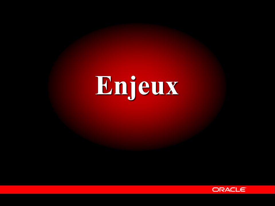 Enjeux