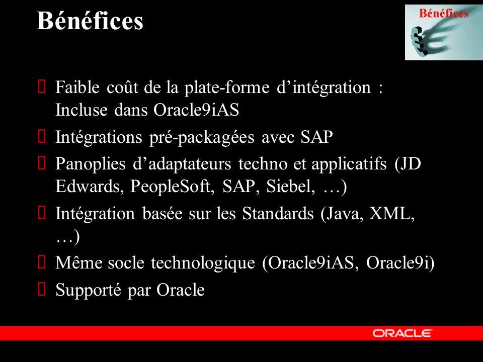 Bénéfices Faible coût de la plate-forme dintégration : Incluse dans Oracle9iAS Intégrations pré-packagées avec SAP Panoplies dadaptateurs techno et ap