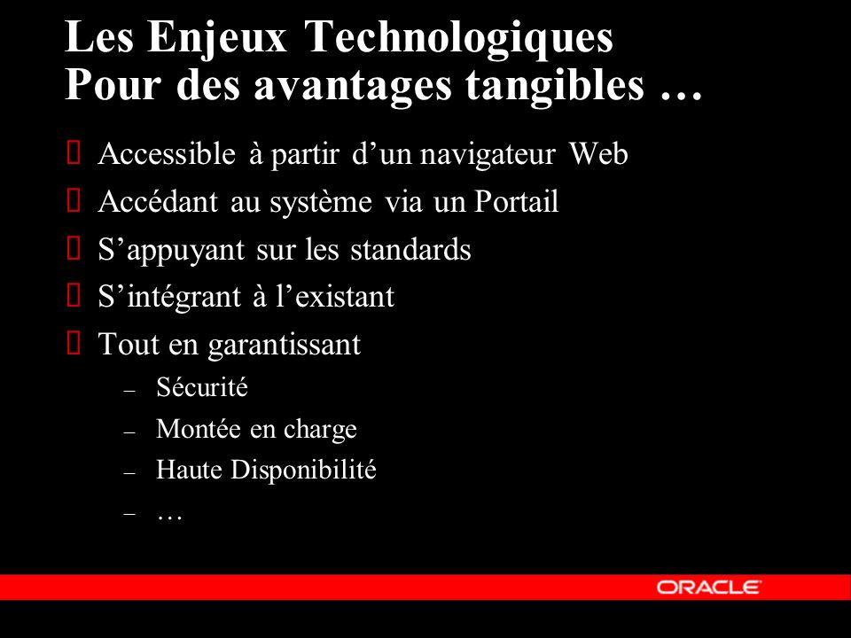Les Enjeux Technologiques Pour des avantages tangibles … Accessible à partir dun navigateur Web Accédant au système via un Portail Sappuyant sur les s