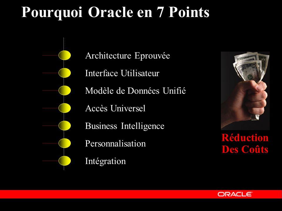 Architecture Eprouvée Personnalisation Business Intelligence Accès Universel Intégration Pourquoi Oracle en 7 Points Modèle de Données Unifié Interfac