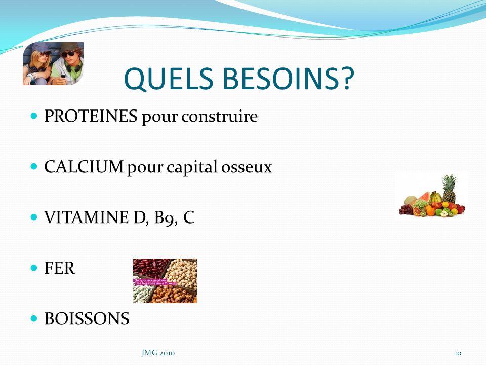QUELS BESOINS? PROTEINES pour construire CALCIUM pour capital osseux VITAMINE D, B9, C FER BOISSONS JMG 201010