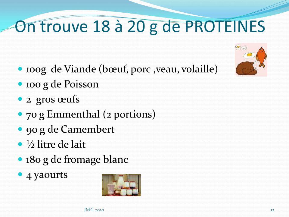 On trouve 18 à 20 g de PROTEINES 100g de Viande (bœuf, porc,veau, volaille) 100 g de Poisson 2 gros œufs 70 g Emmenthal (2 portions) 90 g de Camembert