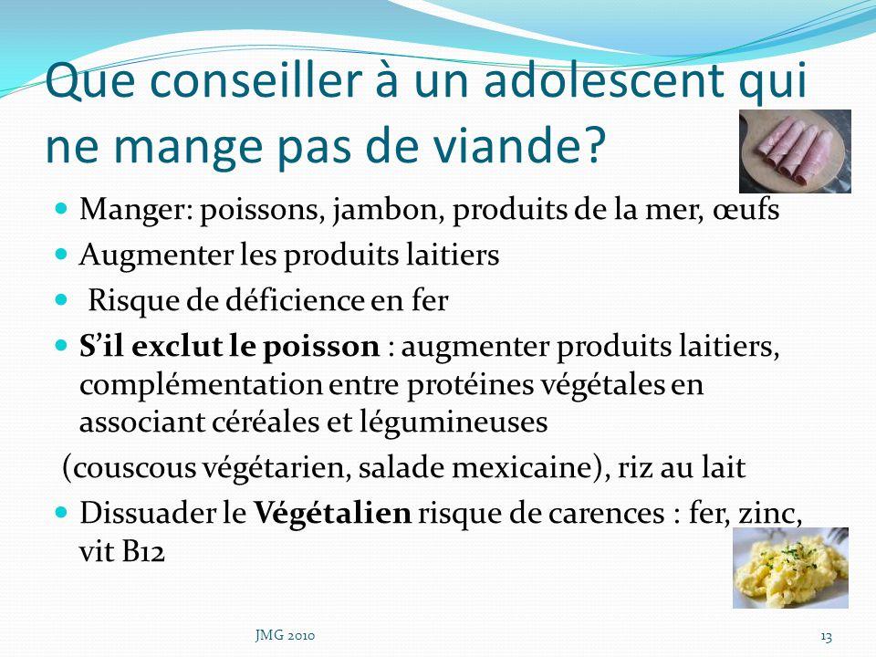 Que conseiller à un adolescent qui ne mange pas de viande? Manger: poissons, jambon, produits de la mer, œufs Augmenter les produits laitiers Risque d