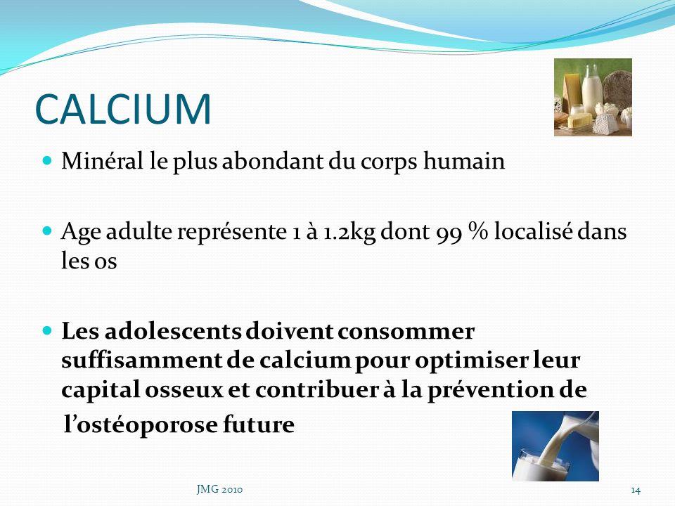 CALCIUM Minéral le plus abondant du corps humain Age adulte représente 1 à 1.2kg dont 99 % localisé dans les os Les adolescents doivent consommer suff