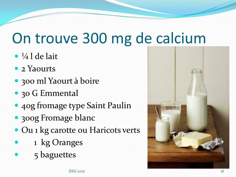 On trouve 300 mg de calcium ¼ l de lait 2 Yaourts 300 ml Yaourt à boire 30 G Emmental 40g fromage type Saint Paulin 300g Fromage blanc Ou 1 kg carotte