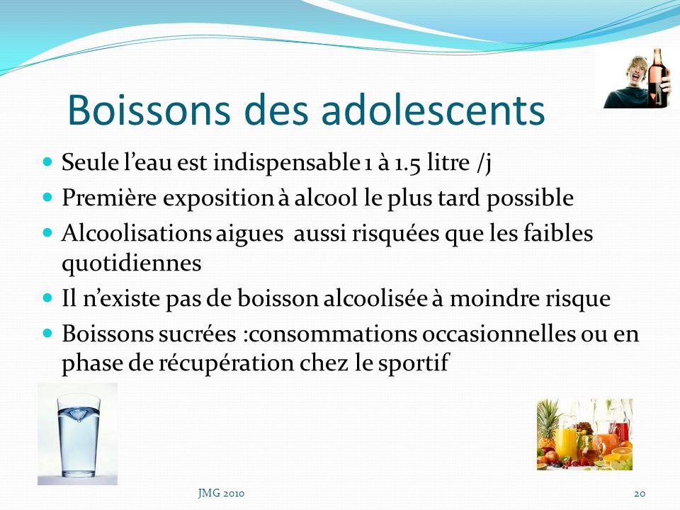 Boissons des adolescents Seule leau est indispensable 1 à 1.5 litre /j Première exposition à alcool le plus tard possible Alcoolisations aigues aussi