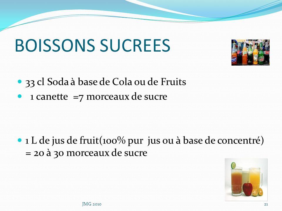 BOISSONS SUCREES 33 cl Soda à base de Cola ou de Fruits 1 canette =7 morceaux de sucre 1 L de jus de fruit(100% pur jus ou à base de concentré) = 20 à