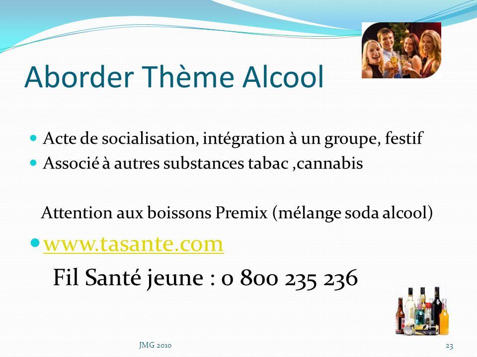 Aborder Thème Alcool Acte de socialisation, intégration à un groupe, festif Associé à autres substances tabac,cannabis Attention aux boissons Premix (