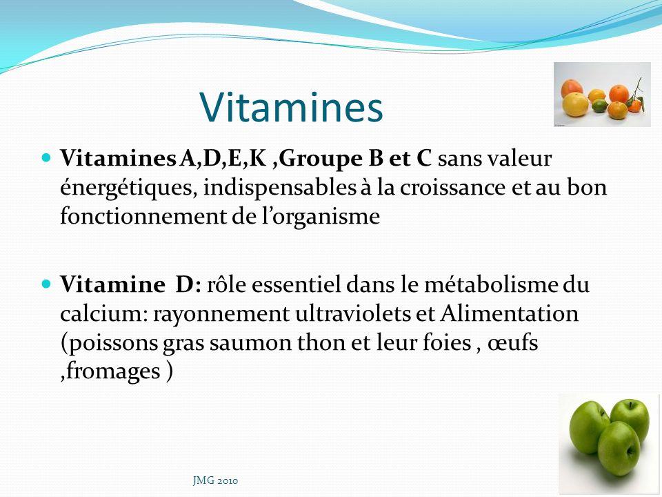 Vitamines Vitamines A,D,E,K,Groupe B et C sans valeur énergétiques, indispensables à la croissance et au bon fonctionnement de lorganisme Vitamine D: