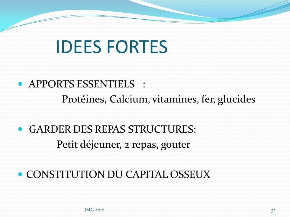 IDEES FORTES APPORTS ESSENTIELS : Protéines, Calcium, vitamines, fer, glucides GARDER DES REPAS STRUCTURES: Petit déjeuner, 2 repas, gouter CONSTITUTI