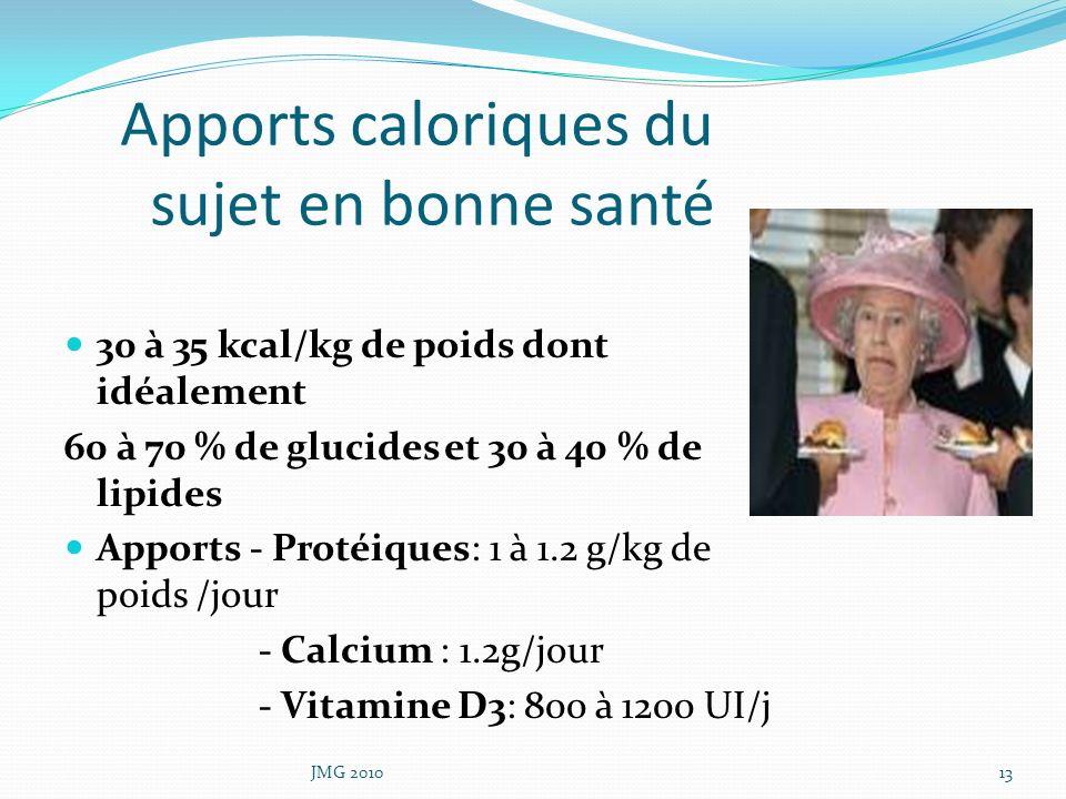Apports caloriques du sujet en bonne santé 30 à 35 kcal/kg de poids dont idéalement 60 à 70 % de glucides et 30 à 40 % de lipides Apports - Protéiques