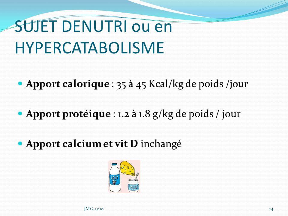 SUJET DENUTRI ou en HYPERCATABOLISME Apport calorique : 35 à 45 Kcal/kg de poids /jour Apport protéique : 1.2 à 1.8 g/kg de poids / jour Apport calciu