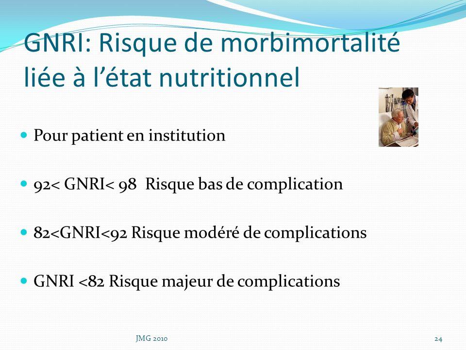 GNRI: Risque de morbimortalité liée à létat nutritionnel Pour patient en institution 92< GNRI< 98 Risque bas de complication 82<GNRI<92 Risque modéré